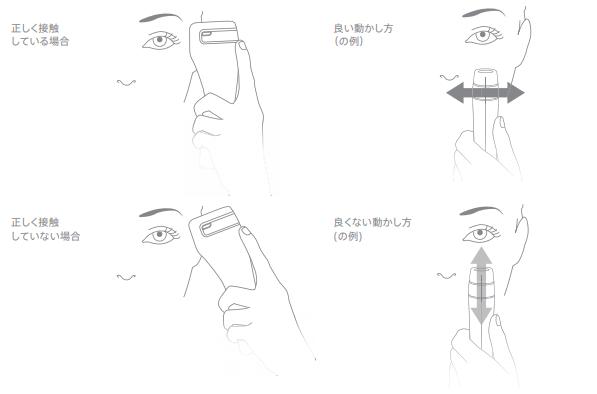 唯一の家庭用フラクショナル「トリアスキンエイジングケアレーザー」とは?効果と使い方を解説! トリア「スキンエイジングケアレーザー」の使い方と実際の使用感  トリートメント方法 照射の向き